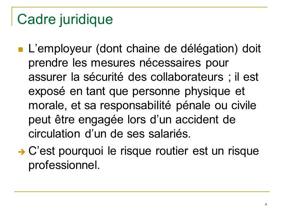 4 Cadre juridique Lemployeur (dont chaine de délégation) doit prendre les mesures nécessaires pour assurer la sécurité des collaborateurs ; il est exp
