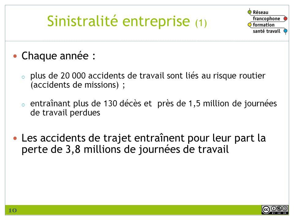 Sinistralité entreprise (1) Chaque année : o plus de 20 000 accidents de travail sont liés au risque routier (accidents de missions) ; o entraînant pl