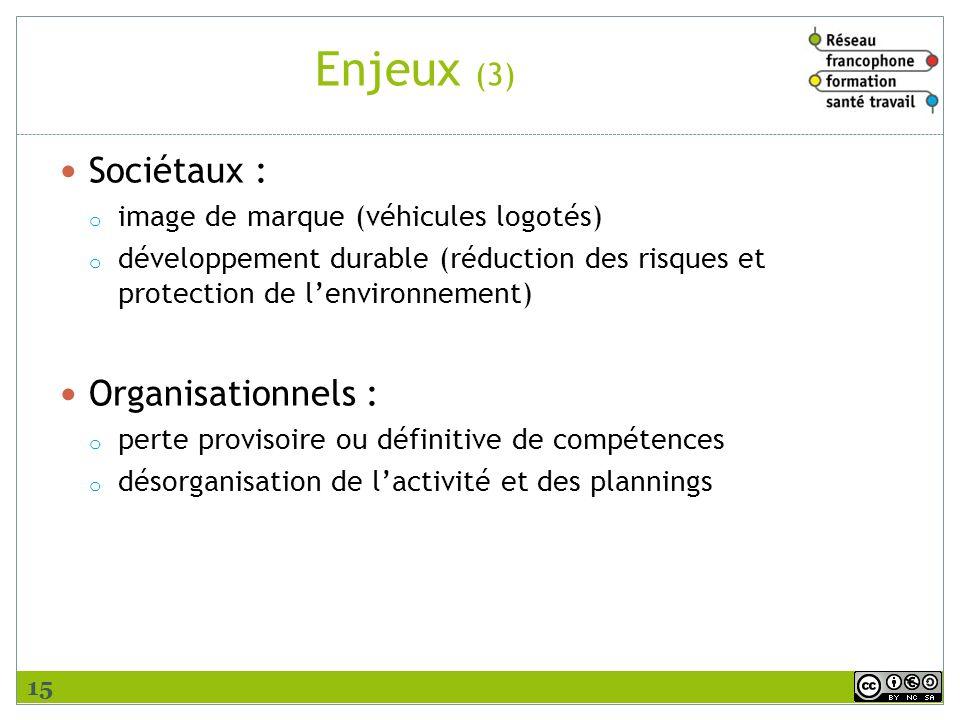 Enjeux (3) Sociétaux : o image de marque (véhicules logotés) o développement durable (réduction des risques et protection de lenvironnement) Organisat