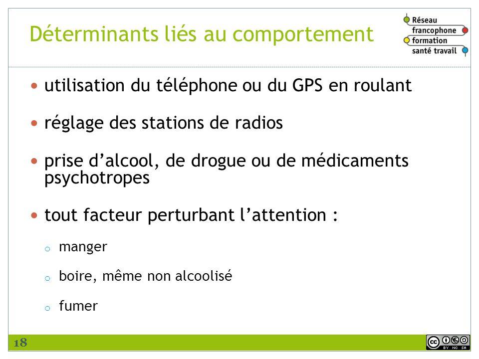 Déterminants liés au comportement utilisation du téléphone ou du GPS en roulant réglage des stations de radios prise dalcool, de drogue ou de médicame