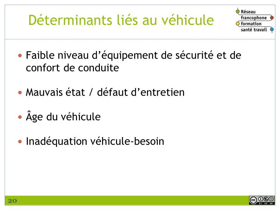 Déterminants liés au véhicule Faible niveau déquipement de sécurité et de confort de conduite Mauvais état / défaut dentretien Âge du véhicule Inadéqu