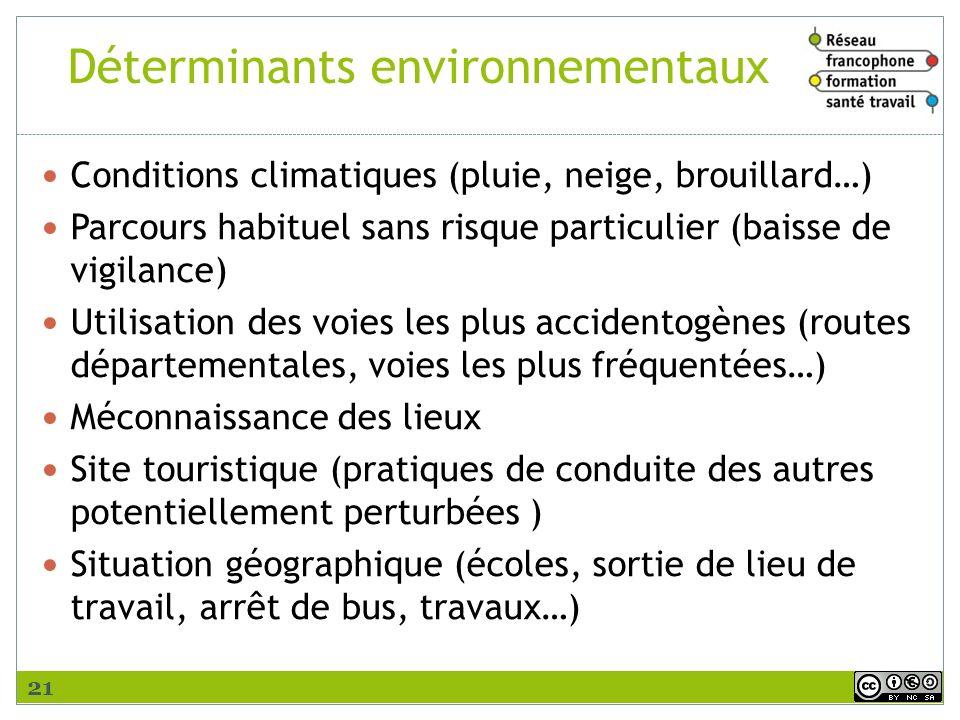 Déterminants environnementaux Conditions climatiques (pluie, neige, brouillard…) Parcours habituel sans risque particulier (baisse de vigilance) Utili