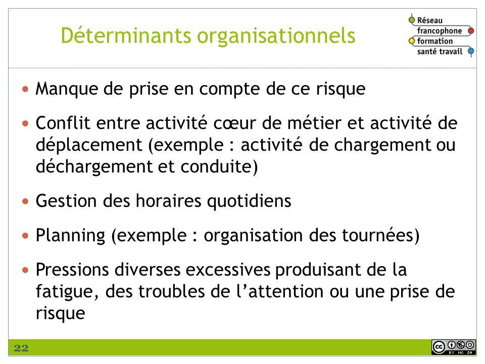 Déterminants organisationnels Manque de prise en compte de ce risque Conflit entre activité cœur de métier et activité de déplacement (exemple : activ