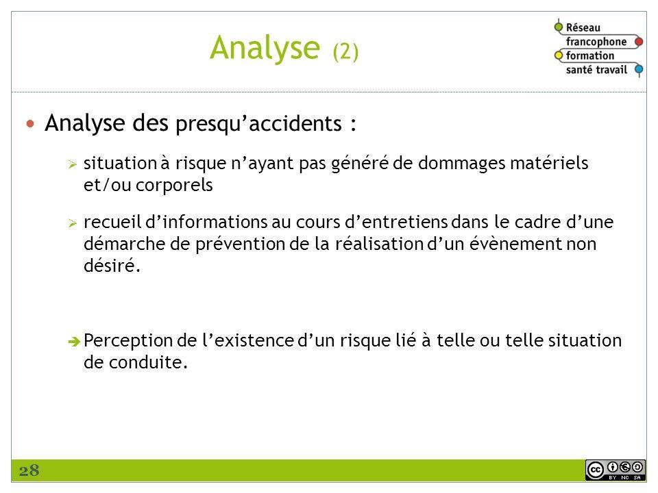 Analyse (2) Analyse des presquaccidents : situation à risque nayant pas généré de dommages matériels et/ou corporels recueil dinformations au cours de