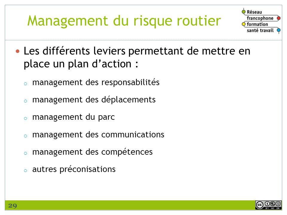 Management du risque routier Les différents leviers permettant de mettre en place un plan daction : o management des responsabilités o management des