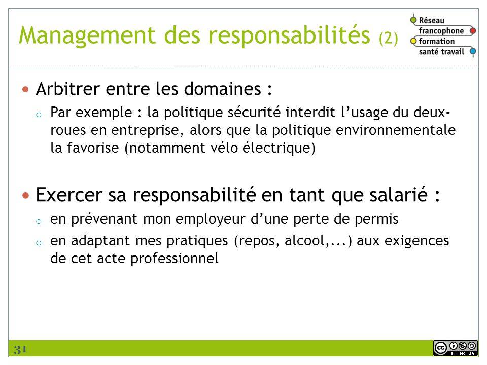 Management des responsabilités (2) Arbitrer entre les domaines : o Par exemple : la politique sécurité interdit lusage du deux- roues en entreprise, a