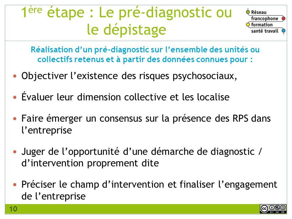 1 ère étape : Le pré-diagnostic ou le dépistage Objectiver lexistence des risques psychosociaux, Évaluer leur dimension collective et les localise Fai