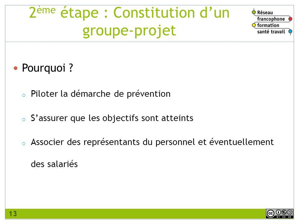 2 ème étape : Constitution dun groupe-projet Pourquoi ? o Piloter la démarche de prévention o Sassurer que les objectifs sont atteints o Associer des