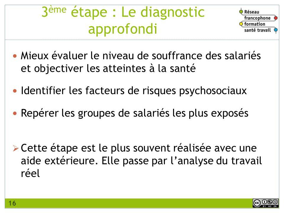 3 ème étape : Le diagnostic approfondi Mieux évaluer le niveau de souffrance des salariés et objectiver les atteintes à la santé Identifier les facteu