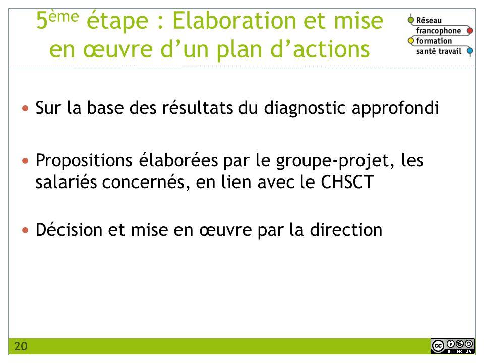 5 ème étape : Elaboration et mise en œuvre dun plan dactions Sur la base des résultats du diagnostic approfondi Propositions élaborées par le groupe-p