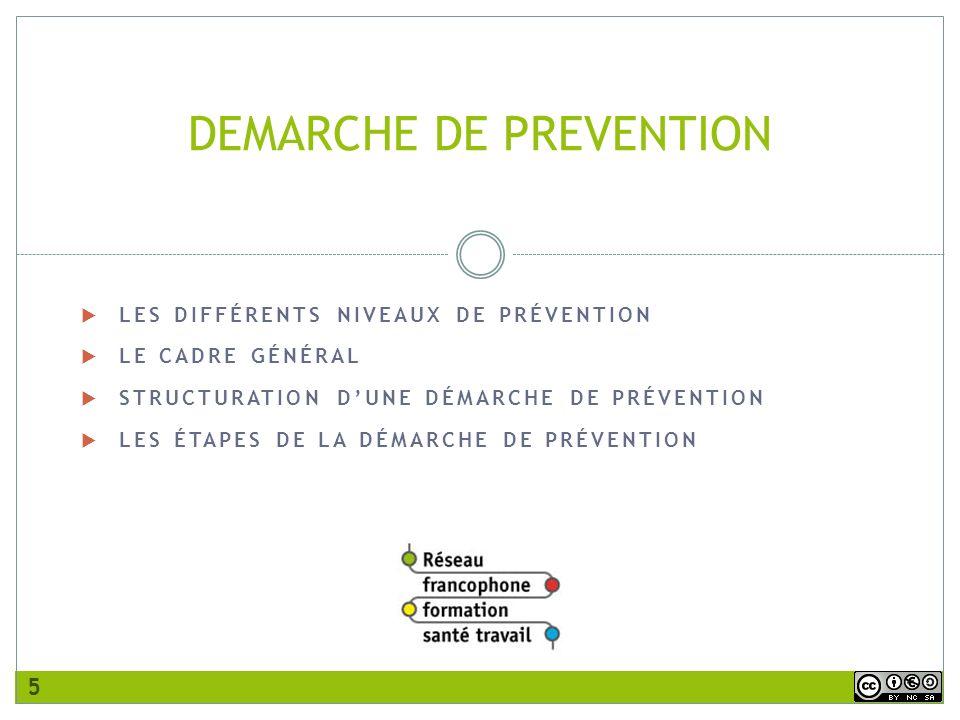 Prévention des RPS Prévention primaire ou comment combattre le risque à la source .