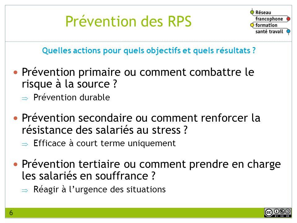 Prévention des RPS Prévention primaire ou comment combattre le risque à la source ? Prévention durable Prévention secondaire ou comment renforcer la r