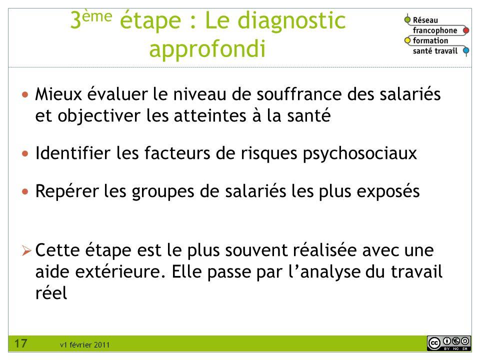 v1 février 2011 3 ème étape : Le diagnostic approfondi Mieux évaluer le niveau de souffrance des salariés et objectiver les atteintes à la santé Ident
