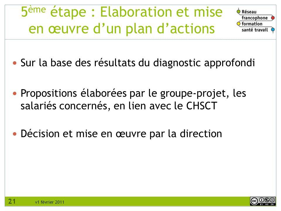 v1 février 2011 5 ème étape : Elaboration et mise en œuvre dun plan dactions Sur la base des résultats du diagnostic approfondi Propositions élaborées