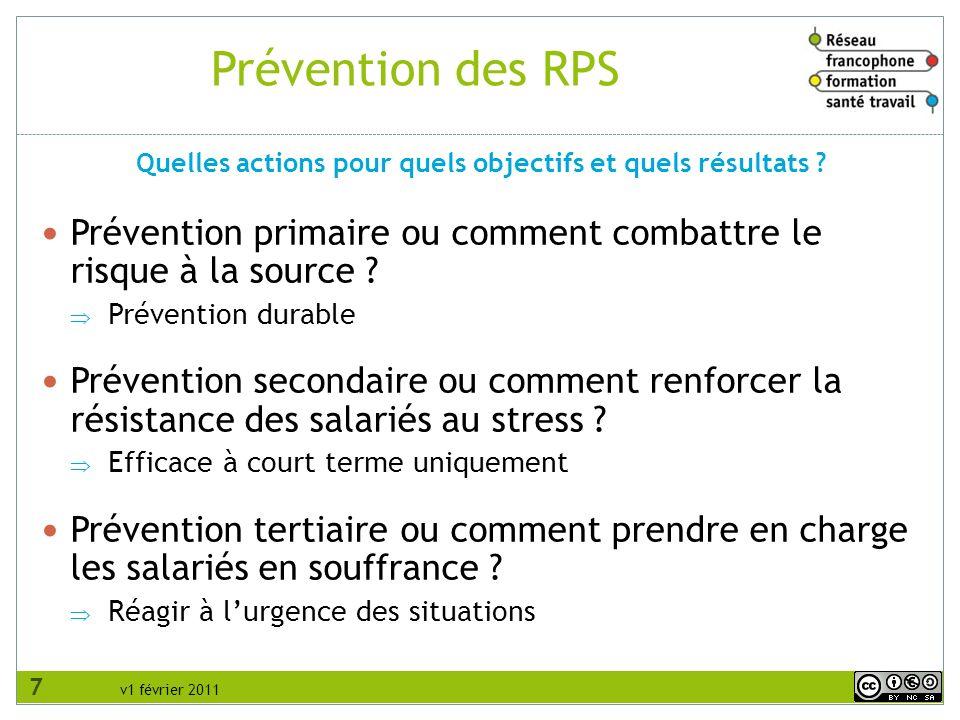 v1 février 2011 Prévention des RPS Prévention primaire ou comment combattre le risque à la source ? Prévention durable Prévention secondaire ou commen