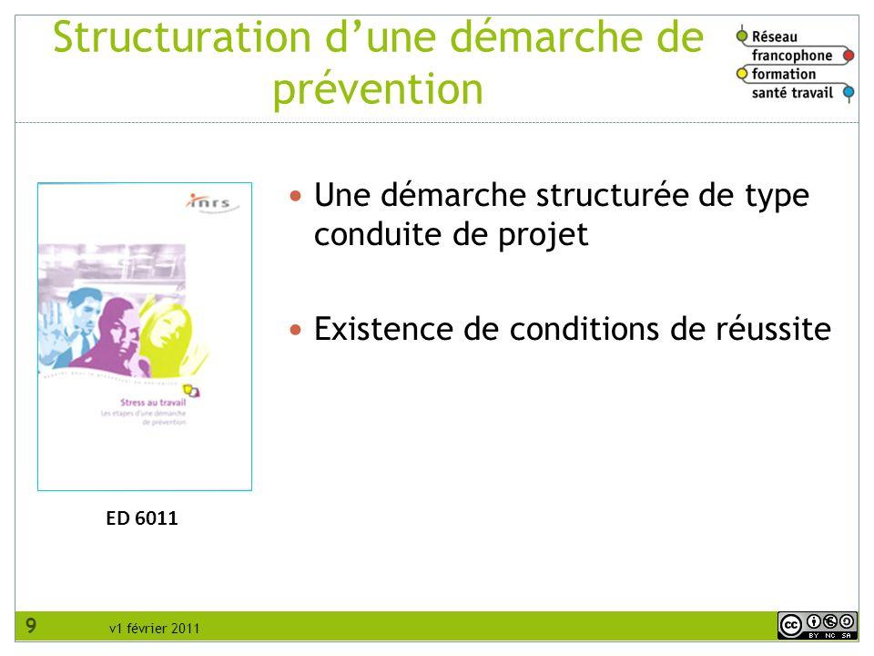 v1 février 2011 Structuration dune démarche de prévention 9 Une démarche structurée de type conduite de projet Existence de conditions de réussite ED