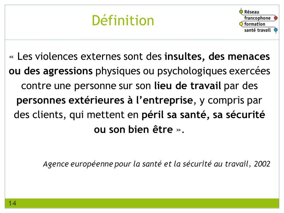 Définition « Les violences externes sont des insultes, des menaces ou des agressions physiques ou psychologiques exercées contre une personne sur son