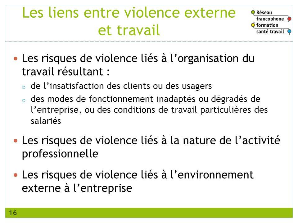 Les risques de violence liés à lorganisation du travail résultant : o de linsatisfaction des clients ou des usagers o des modes de fonctionnement inad