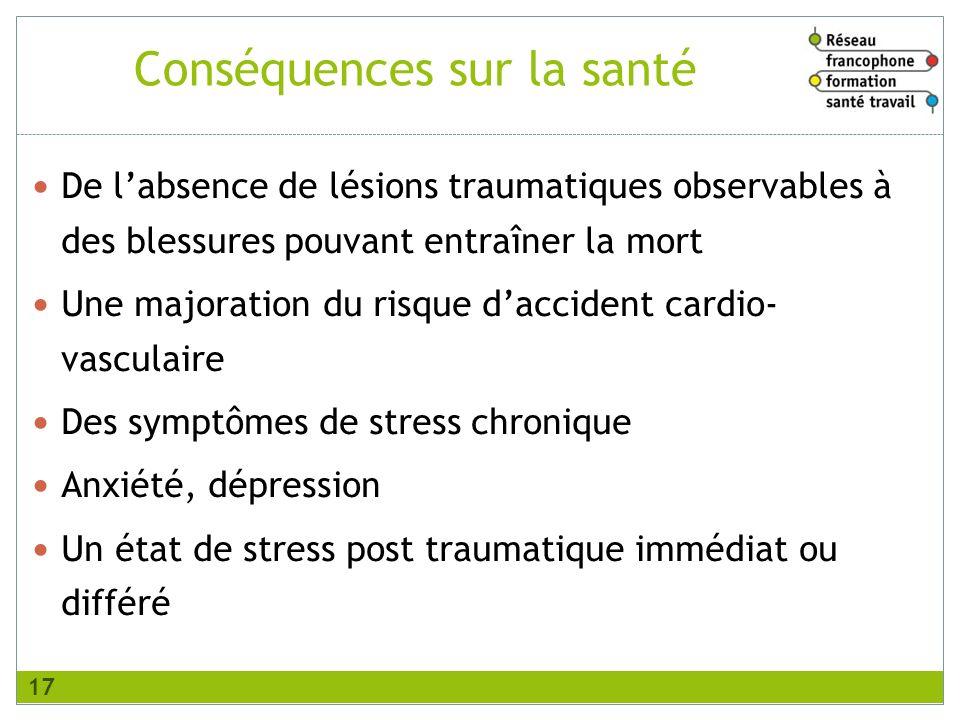 Conséquences sur la santé De labsence de lésions traumatiques observables à des blessures pouvant entraîner la mort Une majoration du risque daccident cardio- vasculaire Des symptômes de stress chronique Anxiété, dépression Un état de stress post traumatique immédiat ou différé 17