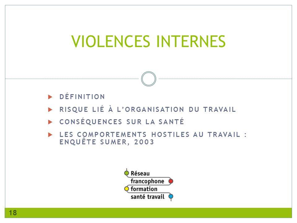 DÉFINITION RISQUE LIÉ À LORGANISATION DU TRAVAIL CONSÉQUENCES SUR LA SANTÉ LES COMPORTEMENTS HOSTILES AU TRAVAIL : ENQUÊTE SUMER, 2003 VIOLENCES INTERNES 18