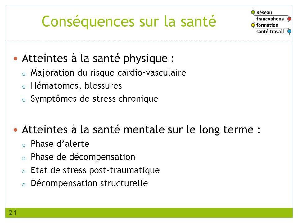 Conséquences sur la santé Atteintes à la santé physique : o Majoration du risque cardio-vasculaire o Hématomes, blessures o Symptômes de stress chroni