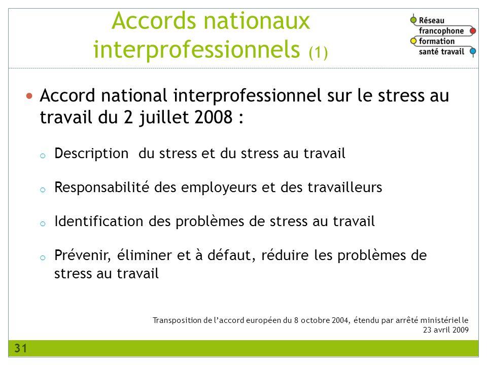 Transposition de laccord européen du 8 octobre 2004, étendu par arrêté ministériel le 23 avril 2009 Accords nationaux interprofessionnels (1) Accord n