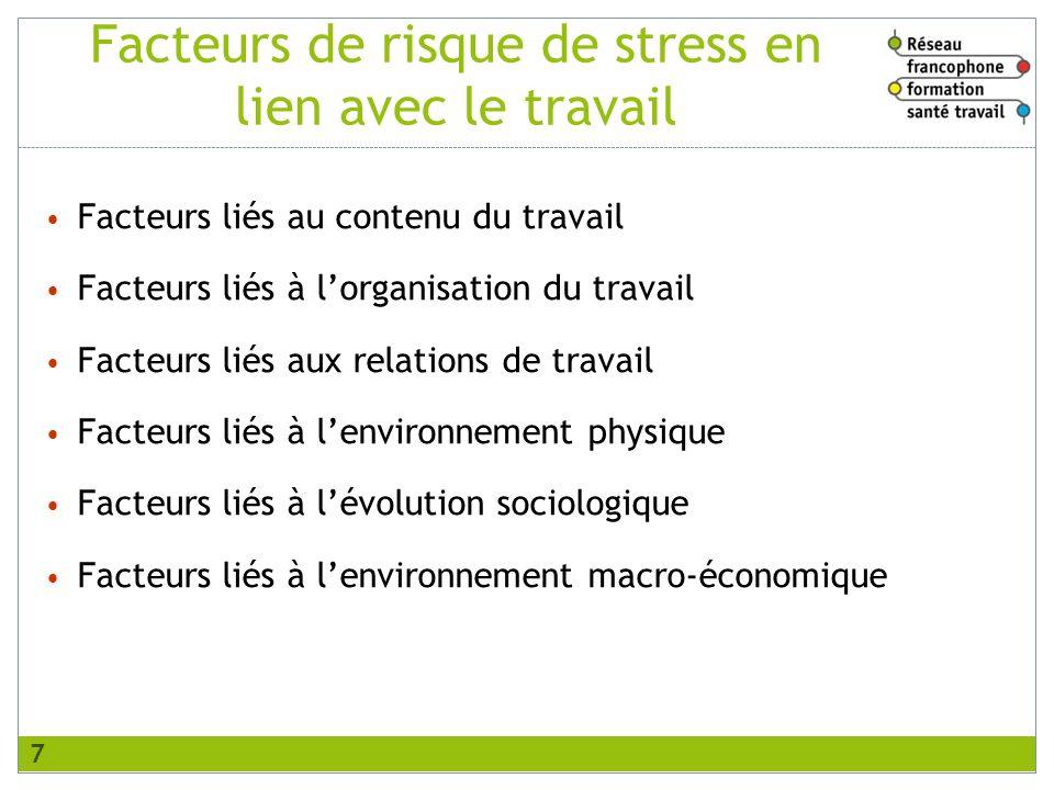 Facteurs de risque de stress en lien avec le travail Facteurs liés au contenu du travail Facteurs liés à lorganisation du travail Facteurs liés aux re