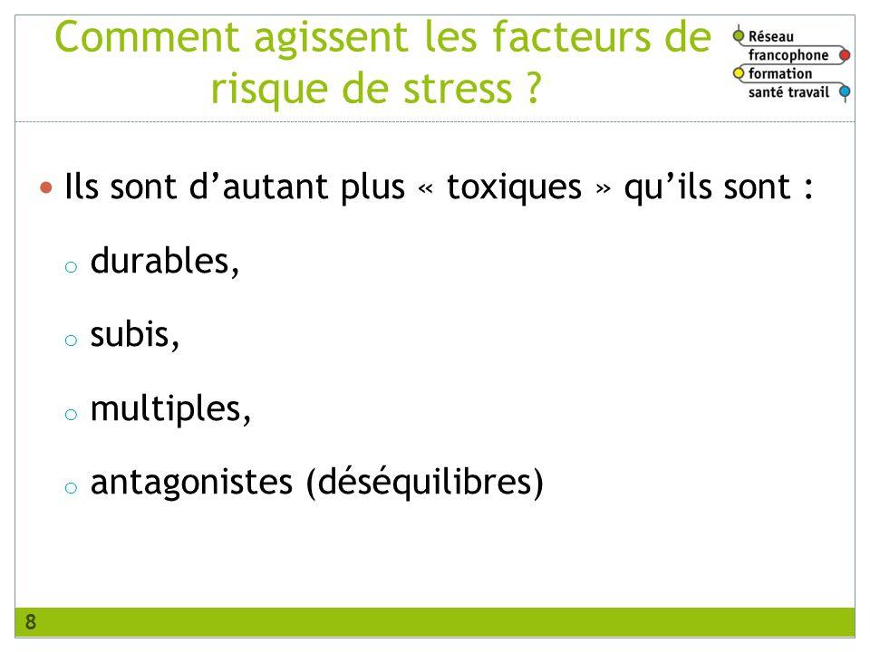 Comment agissent les facteurs de risque de stress ? Ils sont dautant plus « toxiques » quils sont : o durables, o subis, o multiples, o antagonistes (