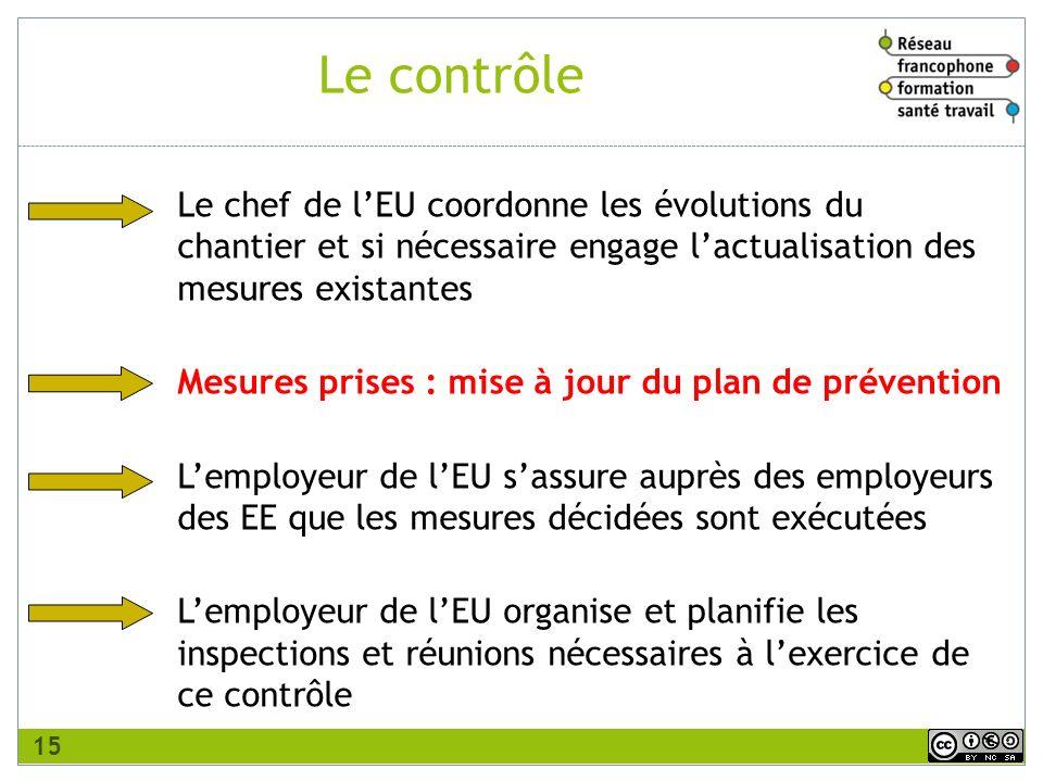 Le chef de lEU coordonne les évolutions du chantier et si nécessaire engage lactualisation des mesures existantes Mesures prises : mise à jour du plan