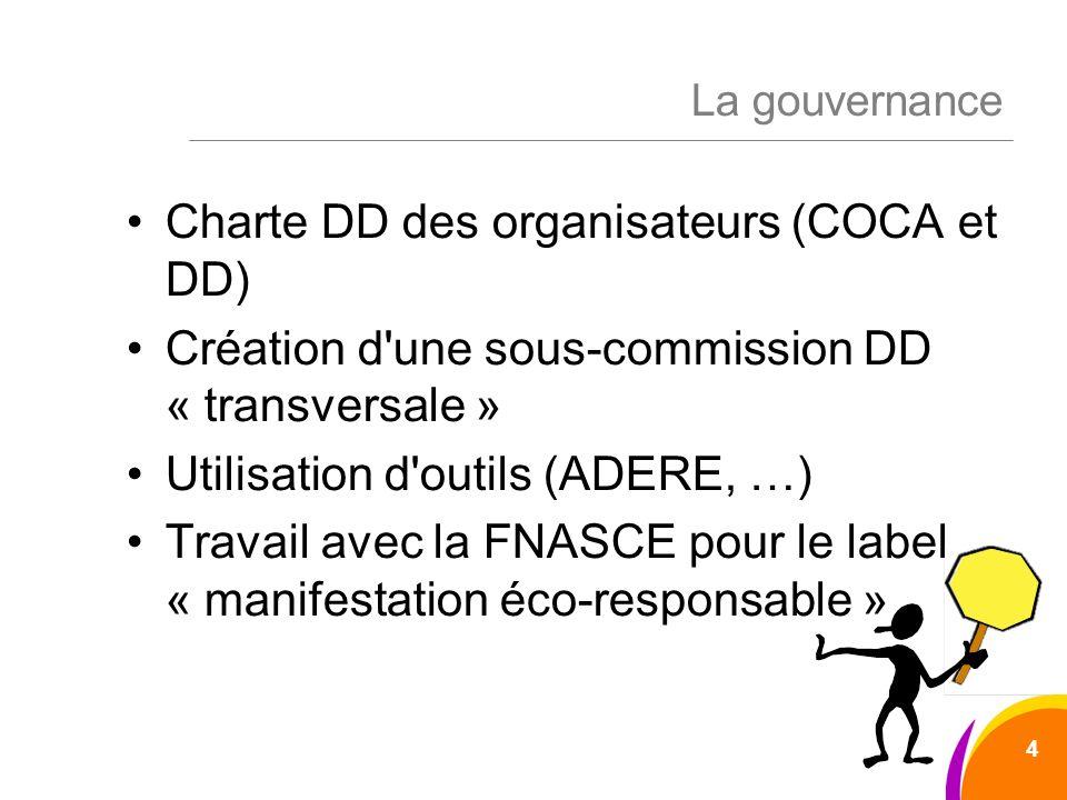 La gouvernance Charte DD des organisateurs (COCA et DD) Création d une sous-commission DD « transversale » Utilisation d outils (ADERE, …) Travail avec la FNASCE pour le label « manifestation éco-responsable » 4