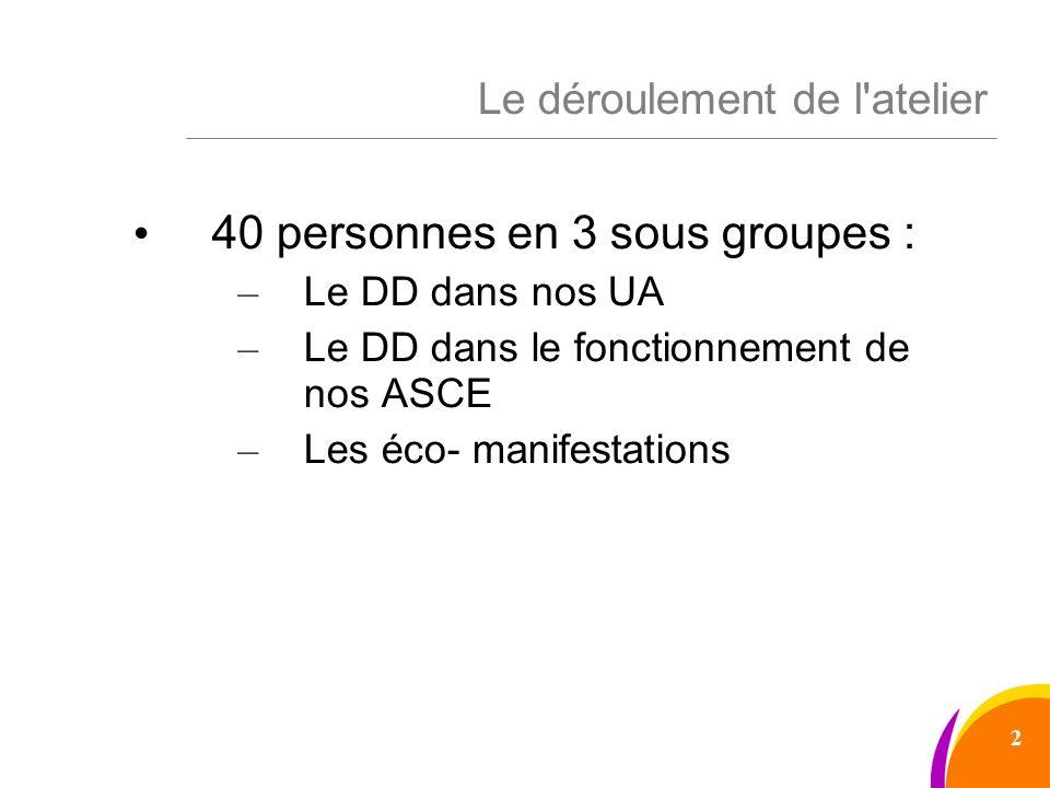 Le déroulement de l atelier 40 personnes en 3 sous groupes : – Le DD dans nos UA – Le DD dans le fonctionnement de nos ASCE – Les éco- manifestations 2