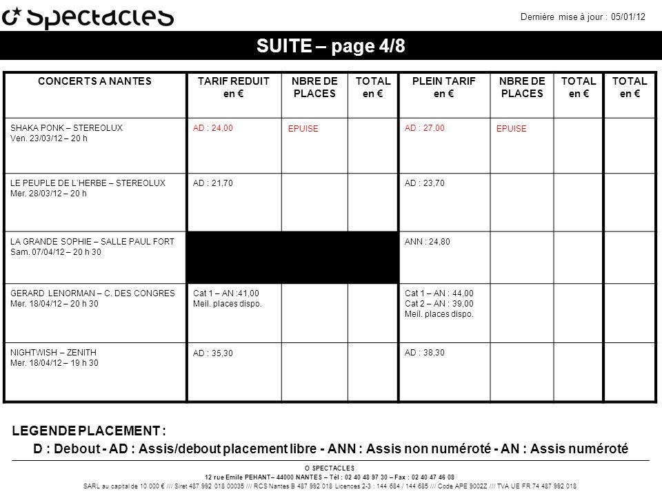 SUITE – page 4/8 CONCERTS A NANTES TARIF REDUIT en NBRE DE PLACES TOTAL en PLEIN TARIF en NBRE DE PLACES TOTAL en TOTAL en SHAKA PONK – STEREOLUX Ven.