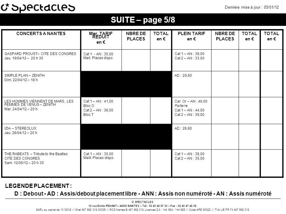 SUITE – page 6/8 CONCERTS A NANTES TARIF REDUIT en NBRE DE PLACES TOTAL en PLEIN TARIF en NBRE DE PLACES TOTAL en TOTAL en FRANK MICHAEL – CITE DES CONGRES Dim.
