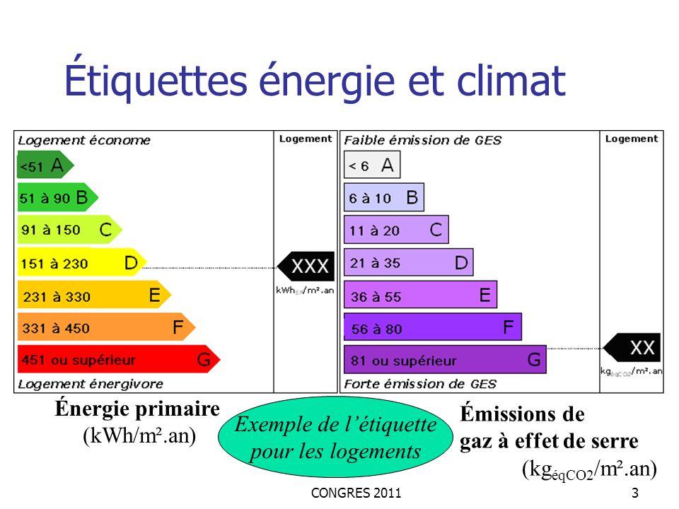CONGRES 20113 Étiquettes énergie et climat Énergie primaire (kWh/m².an) Émissions de gaz à effet de serre (kg éqCO2 /m².an) Exemple de létiquette pour