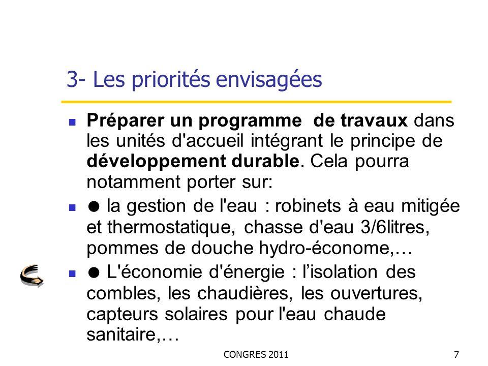 CONGRES 20117 3- Les priorités envisagées Préparer un programme de travaux dans les unités d'accueil intégrant le principe de développement durable. C