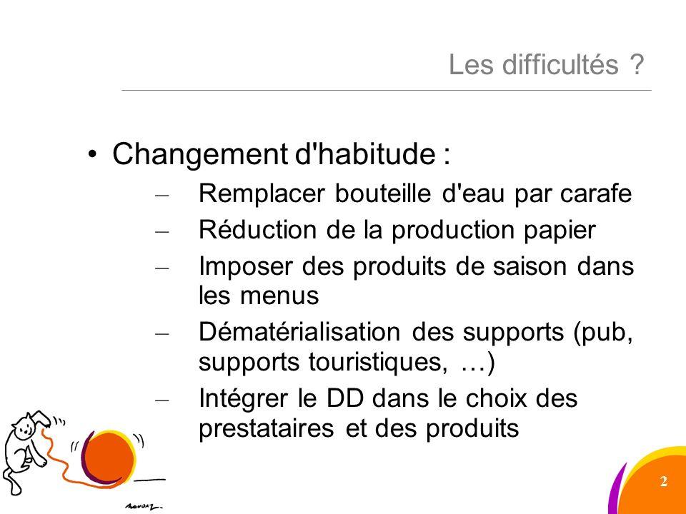 Les difficultés ? Changement d'habitude : – Remplacer bouteille d'eau par carafe – Réduction de la production papier – Imposer des produits de saison