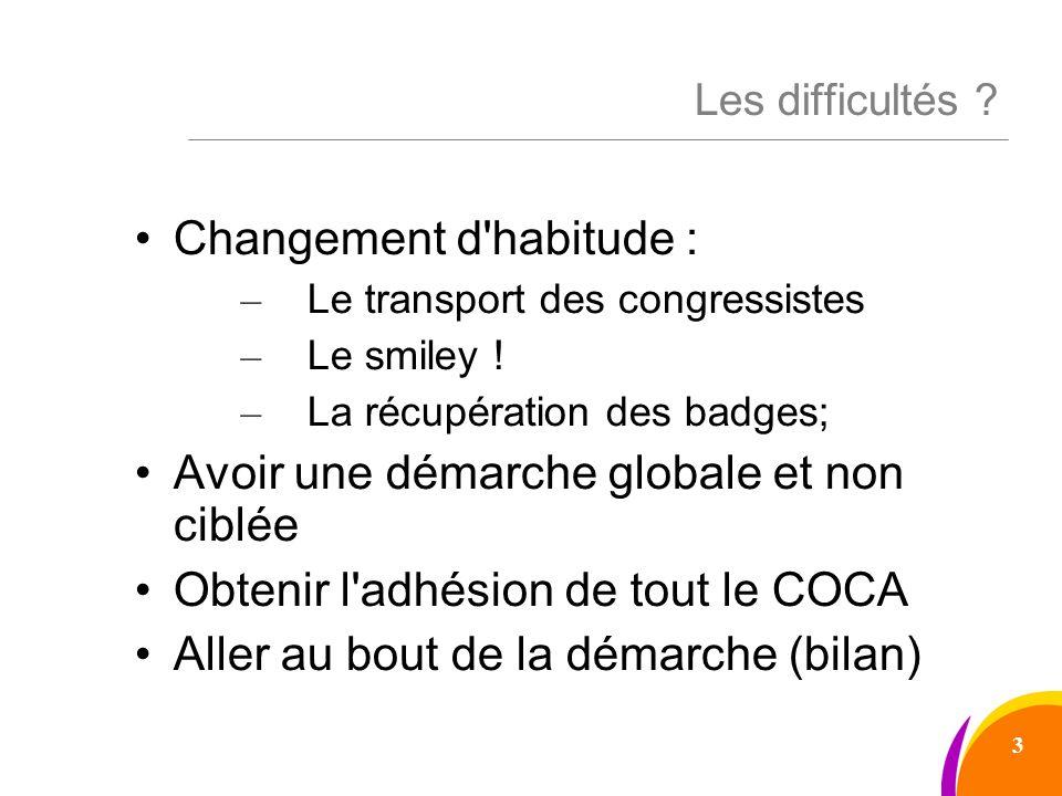 Les difficultés ? Changement d'habitude : – Le transport des congressistes – Le smiley ! – La récupération des badges; Avoir une démarche globale et n