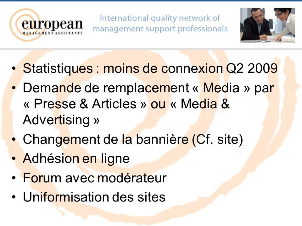 Statistiques : moins de connexion Q2 2009 Demande de remplacement « Media » par « Presse & Articles » ou « Media & Advertising » Changement de la bann