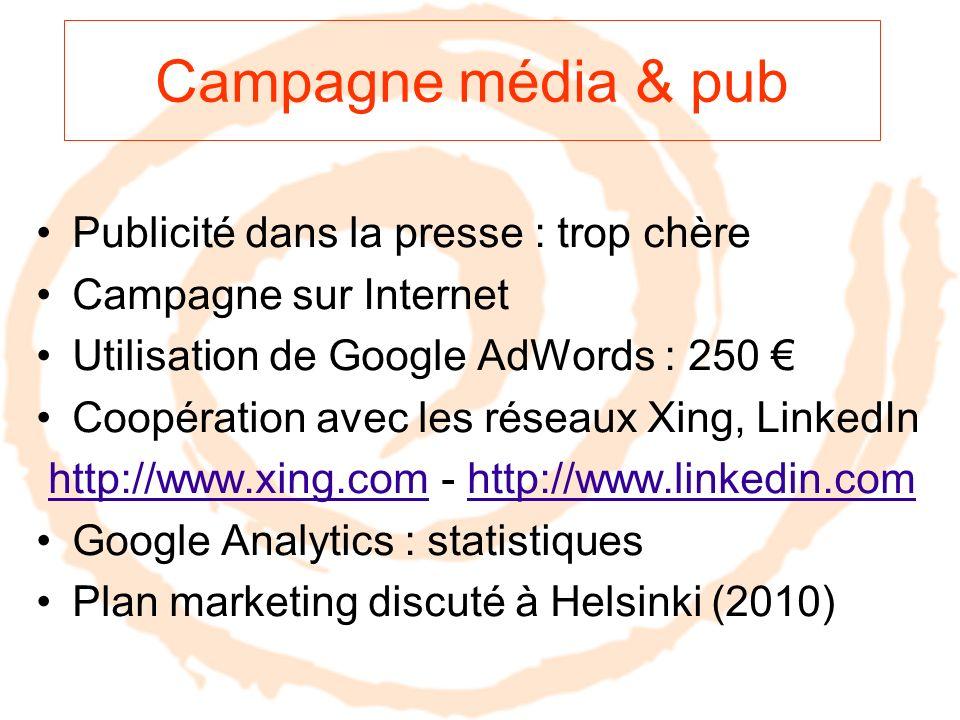 Campagne média & pub Publicité dans la presse : trop chère Campagne sur Internet Utilisation de Google AdWords : 250 Coopération avec les réseaux Xing, LinkedIn http://www.xing.com - http://www.linkedin.comhttp://www.xing.comhttp://www.linkedin.com Google Analytics : statistiques Plan marketing discuté à Helsinki (2010)