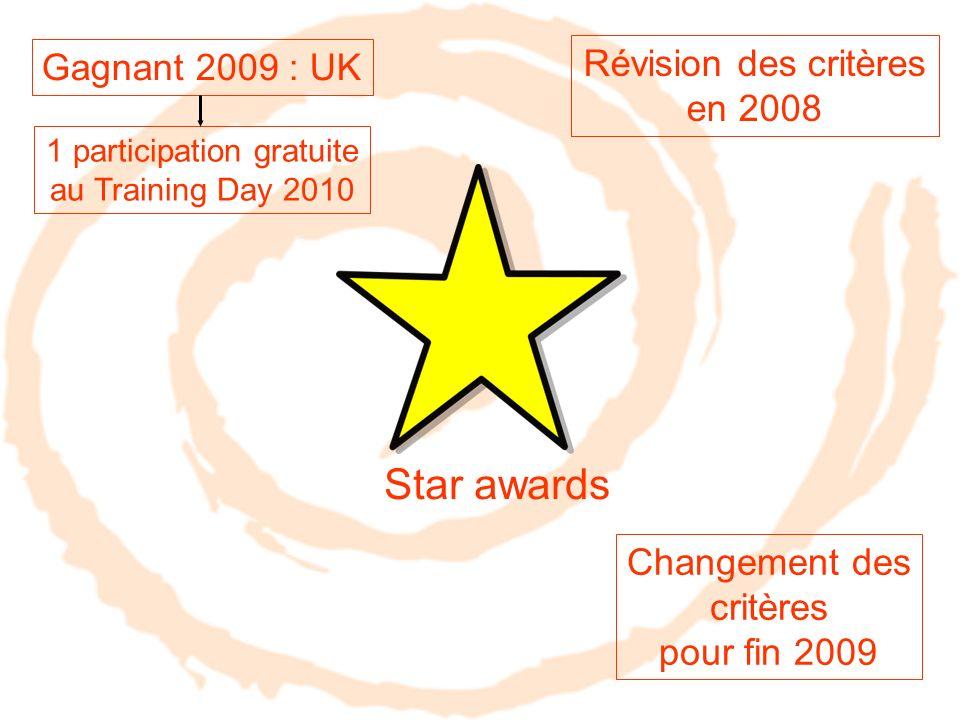 Star awards Gagnant 2009 : UK Révision des critères en 2008 1 participation gratuite au Training Day 2010 Changement des critères pour fin 2009