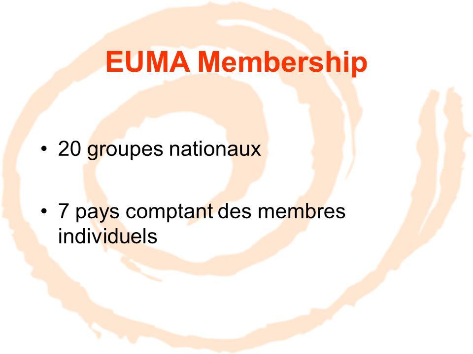 Au 31 décembre 2008 –EUMA1348 membres –EUMA France 81 membres Au 30 juin 2009 –EUMA1313 membres –EUMA France 76 membres EUMA Membership