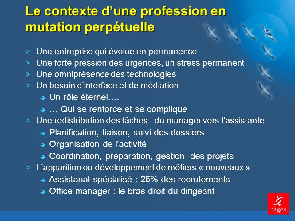 Le contexte dune profession en mutation perpétuelle >Une entreprise qui évolue en permanence >Une forte pression des urgences, un stress permanent >Une omniprésence des technologies >Un besoin dinterface et de médiation Un rôle éternel….