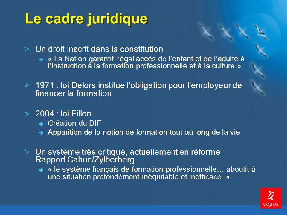 Le cadre juridique >Un droit inscrit dans la constitution « La Nation garantit légal accès de lenfant et de ladulte à linstruction à la formation professionnelle et à la culture ».