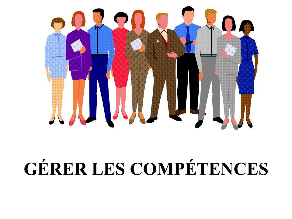 LA NOTION DE COMPÉTENCES Pourquoi ce succès du terme compétence dans les entreprises COMPÉTENCE COMPÉTITIVITÉ COMPÉTITION Une même racine pour une même préoccupation Permet aux entreprises de se dégager des enjeux sociaux portant sur la « qualification » Permet également de préciser la nature et les niveaux d exigences à l égard des salariés