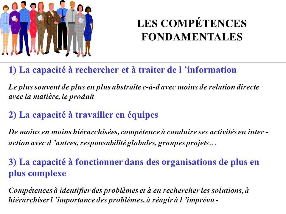LES COMPÉTENCES FONDAMENTALES 1) La capacité à rechercher et à traiter de l information Le plus souvent de plus en plus abstraite c-à-d avec moins de