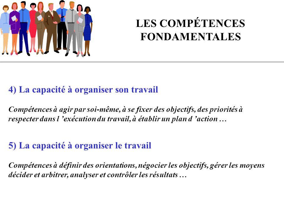 LES COMPÉTENCES FONDAMENTALES 4) La capacité à organiser son travail Compétences à agir par soi-même, à se fixer des objectifs, des priorités à respec