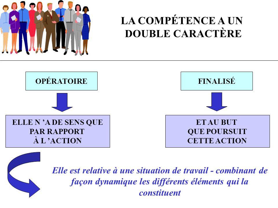FORMATION INITIALE Connaissances générales de base Savoirs techniques Compétences fondamentales Savoir - faire techniques Comportements FORMATION PROF.