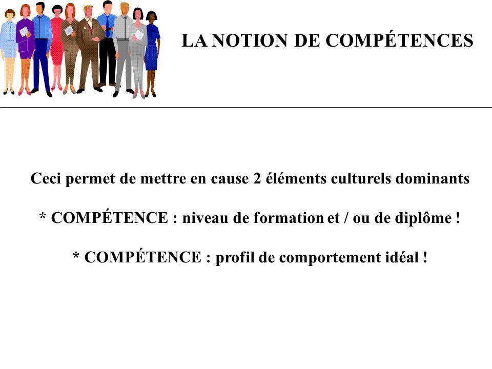Ceci permet de mettre en cause 2 éléments culturels dominants * COMPÉTENCE : niveau de formation et / ou de diplôme ! * COMPÉTENCE : profil de comport