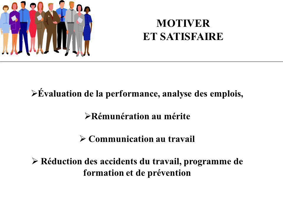 MOTIVER ET SATISFAIRE Évaluation de la performance, analyse des emplois, Rémunération au mérite Communication au travail Réduction des accidents du travail, programme de formation et de prévention