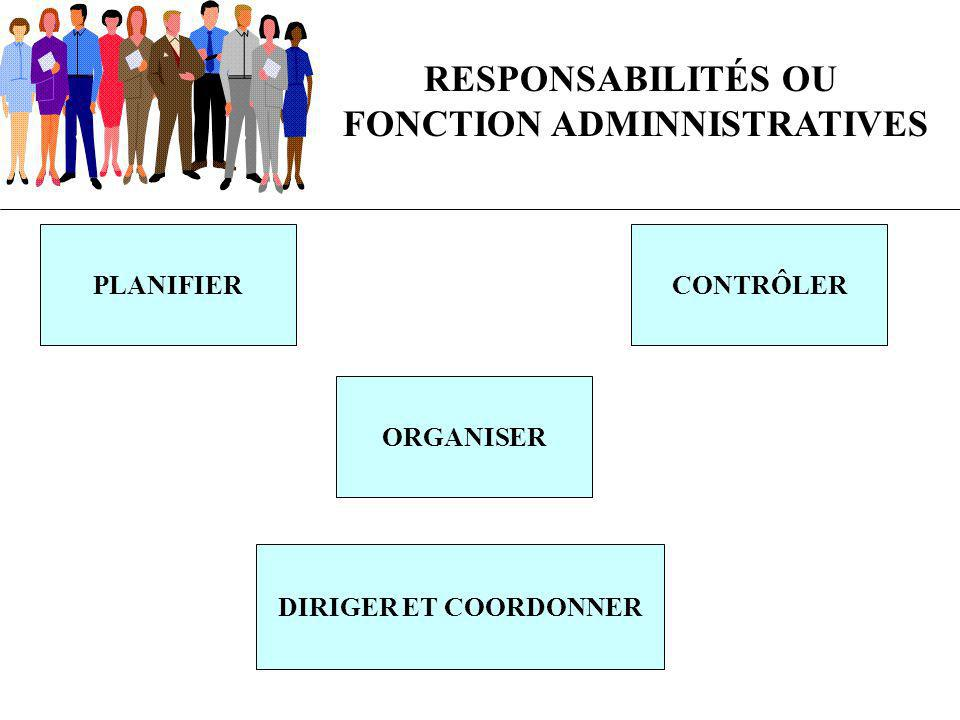 RESPONSABILITÉS OU FONCTION ADMINNISTRATIVES PLANIFIER ORGANISER CONTRÔLER DIRIGER ET COORDONNER
